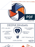 PES Leadership Empathy