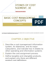 Basic Cost management concept