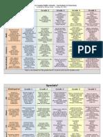 slm506 curriculum chart