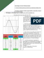 Alternating Current Measurements