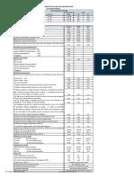 Escala Remunerativa Construccion 2014-2015