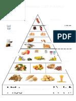 Pirâmide Alimentos - Inglês
