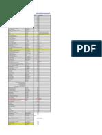 Listado Libros PDF