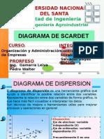 Diagrama de Dsipersion