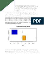 Stats Homework 5