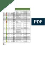 Copia de Matriz de Diagnóstico