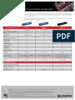 MKF_501.6_Secure_Comparison_Chart_EN.pdf