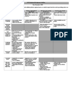 brittanyhuonker professional development grid