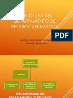ESTRUCTURA DE DEPTO DE RRHH.pdf
