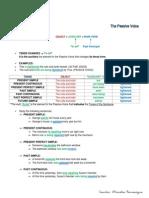 Guide for 1st Term Exam