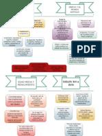 Desarrollo Histórico de La Psicoterápia (y)