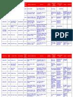 Documents.tips 5700 Chi Tiet Giam Doc Tai Tphcm (1)