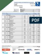 Lillehammer Relay Women Results 2015