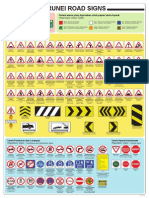 Brunei Road Sign