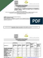 Acta de Publicacion de Los Resultados de La Valoracion de Estudios de Antecedentes y Experiencia Laboral