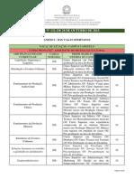 Anexo i - Das Vagas Ofertadas - Edital No 132 2015 - Professor Pronatec Ifpb - Cabedelo