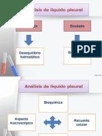 Análisis Del Liquido Pleural