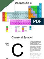 Tabel Mendeleevg