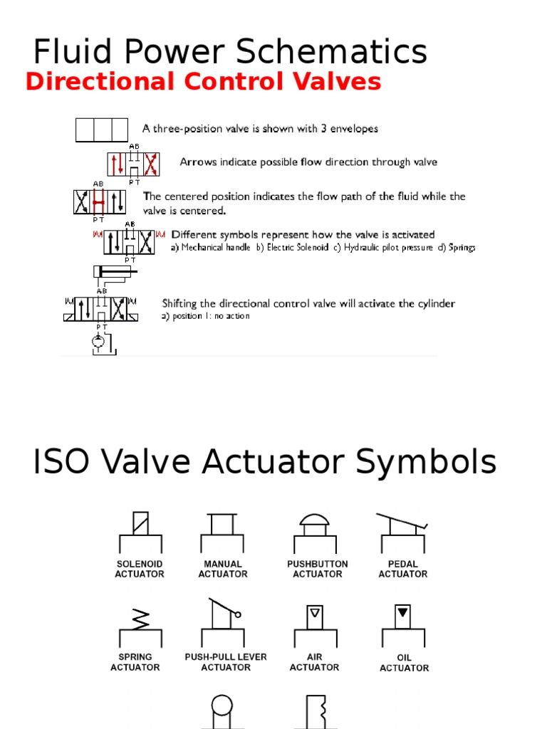 Dorable Solenoid Circuit Symbol Image Collection Wiring Diagram