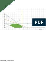 Selection graph LP