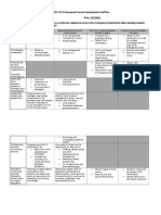 nurs 479 career development grid