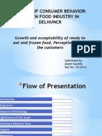 A Study of Consumer Behavior