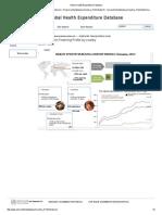 Global Health Expenditure Database Romania