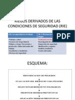 UD.2_1.Evaluación_Riesgos