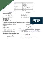 Formulas Elementos