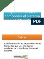 Que Elementos Componen El Sistema CAN-Bus