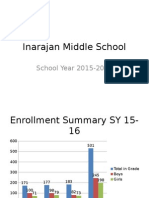 inarajan middle school demographic data