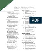 Plan de Estudios Universidades