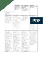 revision matrix-portfolio