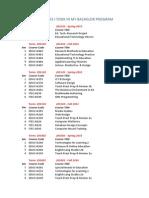 courses-list