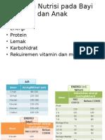 Asupan Nutrisi Pada Bayi Dan Anak