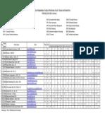 Daftar Pembimbing Tesis MTI 2014