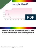 UV-VIZ modificat.ppt