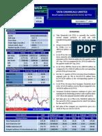 Tata Chemicals | Firstcall 04 Dec 2015