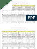 Calendario Lezioni I Semestre AA 15 16