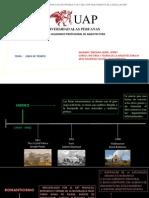 linea de tiempo arquitectura