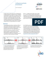 In-depth Characterization of Neutral and Acidic Glycopeptides by ZIC-HILIC Enrichment and Mass Spectrometry