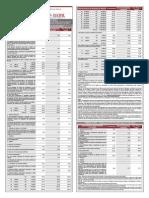 Tabela Emolumentos Minas Gerais - Registro de Imóveis