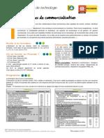 DUT+techniques+de+commercialisation.pdf
