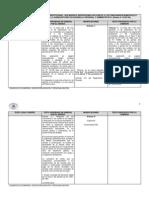 Informe Final Comisión de Gobierno Del Senado