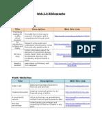web 2 0 bibliography culver
