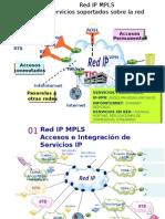 Presentación IP VPN
