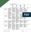 va comp art portfolio rubric2 common assessment art criticism