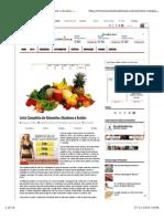 Lista de Alimentos Alcalinos e Ácidos