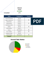 Project Management Dashboard Excel 0