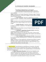 Psychological Disorder Notes